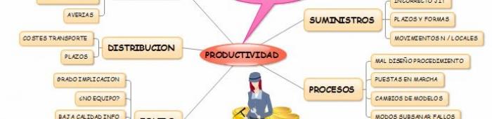 productividad ceei castellón